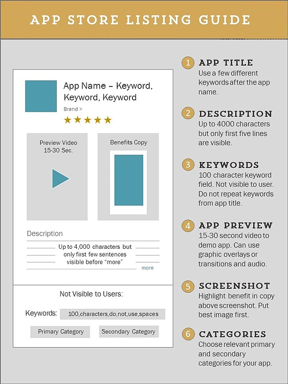 App-Store-Optimization-Keywords