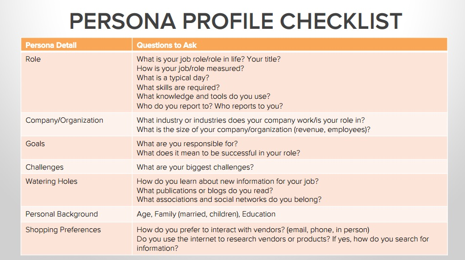 persona-profile-checklist-image