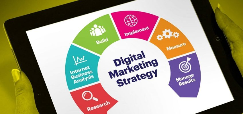 Digital Marketing Strategy: Ultimate Guide for 2022